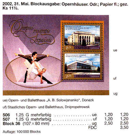 Michel 506-507 (block36) Ukraine Souvenir sheet Art. Ukrainian Opera-houses